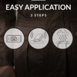 3 Step Application Pictures with Icons